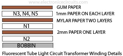 Fluorescent Tube Light circuit Transformer Winding Details