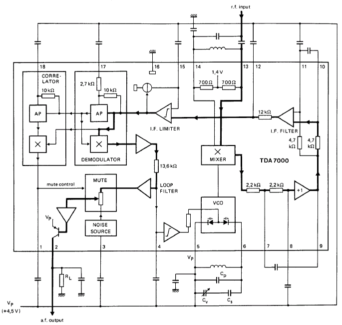 tda7000 Block diagram fm radio receiver