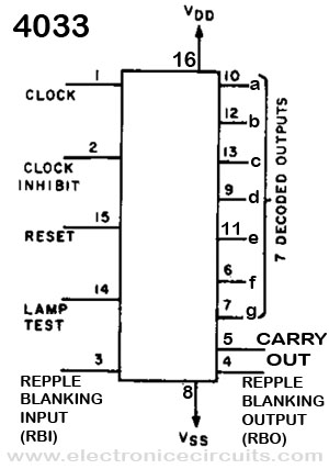 Decade Counter Using Ic 7490 Circuit Diagram on solar inverter datasheet