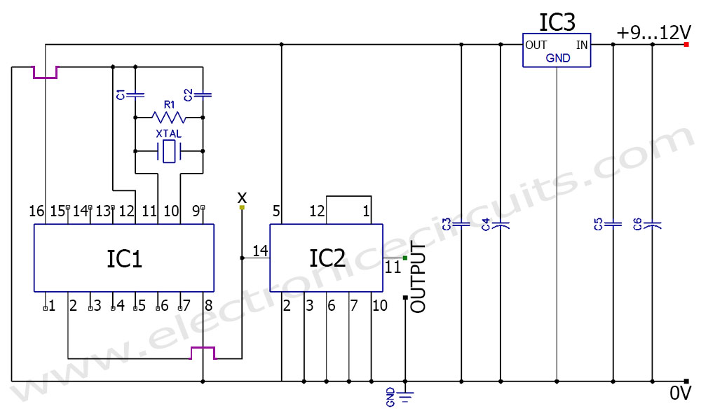 60hz 50hz frequency signal generator circuit diagram using crystal oscillator