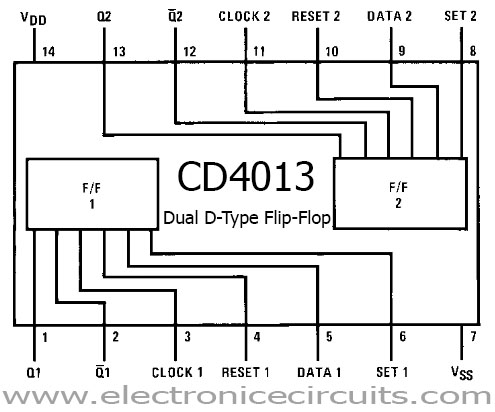 CD4013 Dual D Type Flip Flop pin configuration cd4013BC