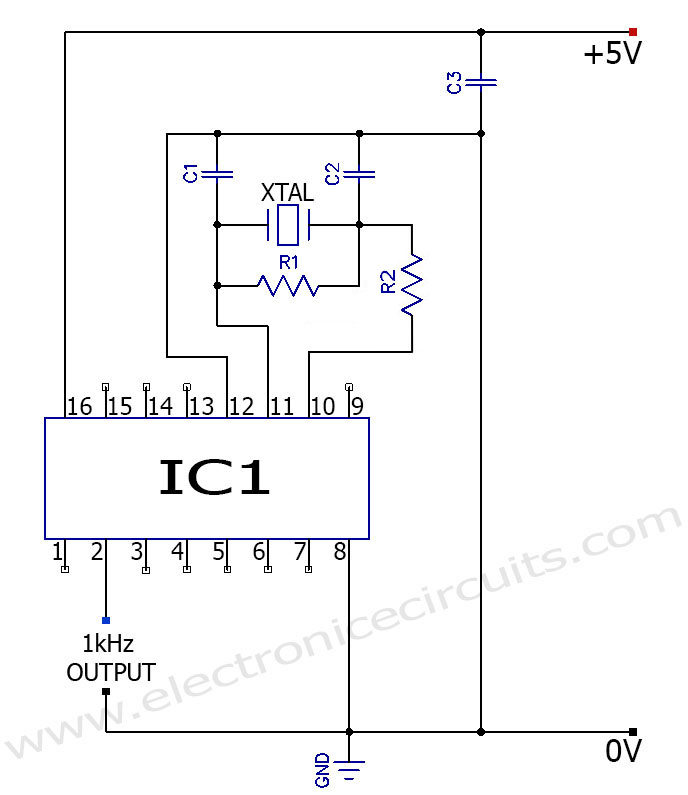 Accurate 1 kHz Square Wave Crystal Oscillator Circuit | Electronic ...