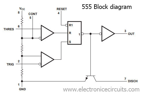555 timer ic Functional Block Diagram