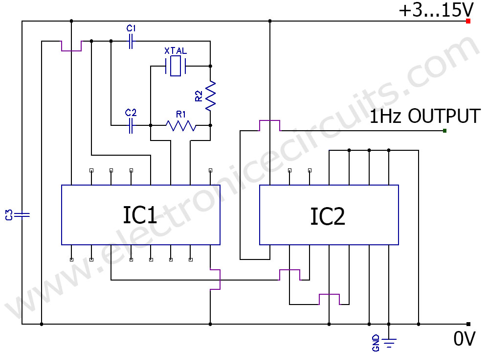 Precision 1Hz clock generator circuit schematic 32.768KHz to 1Hz